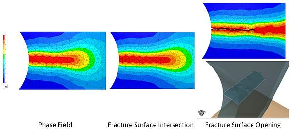 FORGE-damage-to-fracture 3