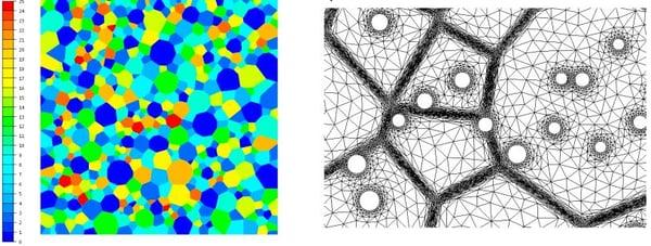 DIGIMU_polycristal_modeling