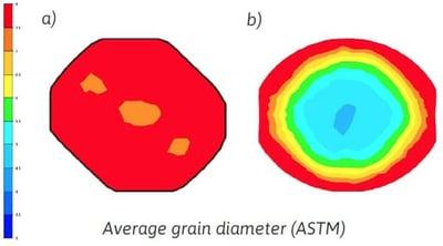 case_study_tubacex_grain_size