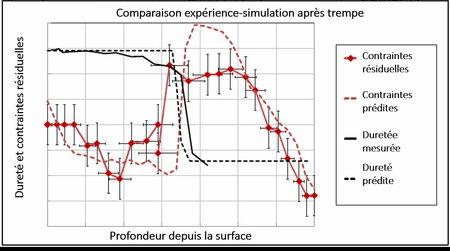 rsz_case_study_ntn_graph_contraintes_fr