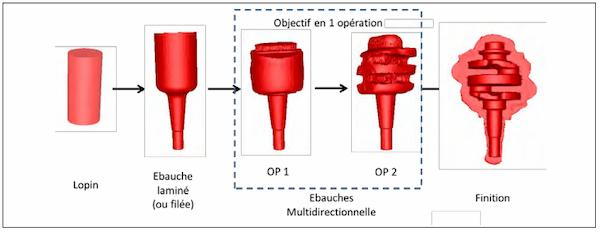 Cetim_forgeage_multidirectionnel-2