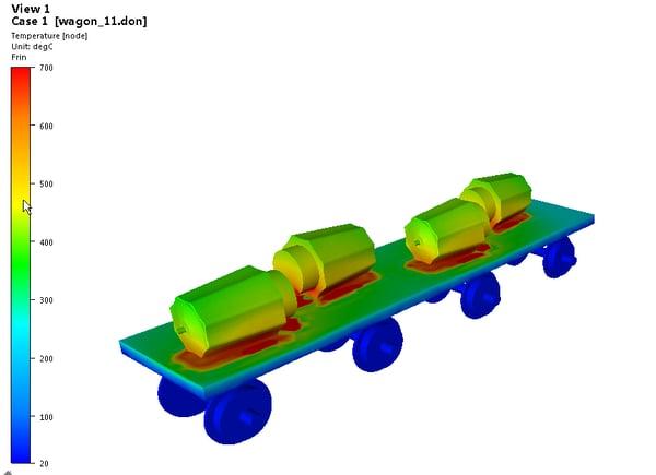 Temperaturverteilung beim Kühlen von Stahlblöcken in einem Wagon