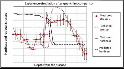 rsz_case_study_ntn_graph_contraintes_en